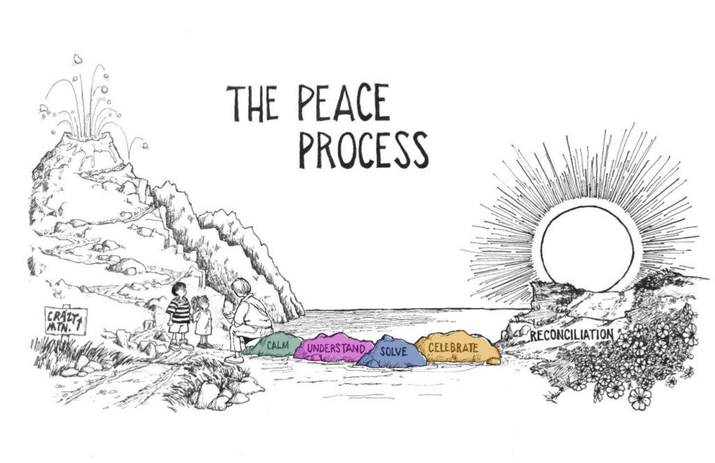 Peace Process - COLOR 4